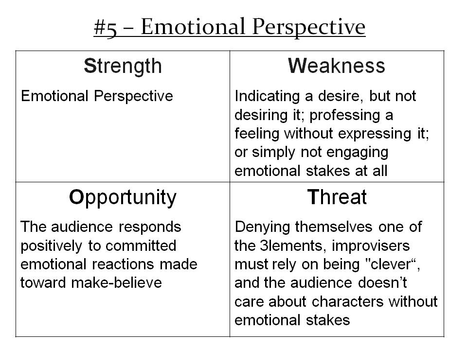 strengths and weaknesses of emotion as a way of knowing In most interviews, the topic of strengths and weaknesses will be addressed this is because your prospective employer wants to know your work style, how you interact or relate with others and most importantly your personality.